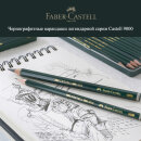 Специальное предложение месяца Faber-Castell – карандаши Castell 9000
