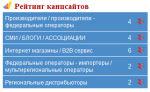 ����� ������� �� ������� www.kanzoboz.ru (������� ������� ����������)